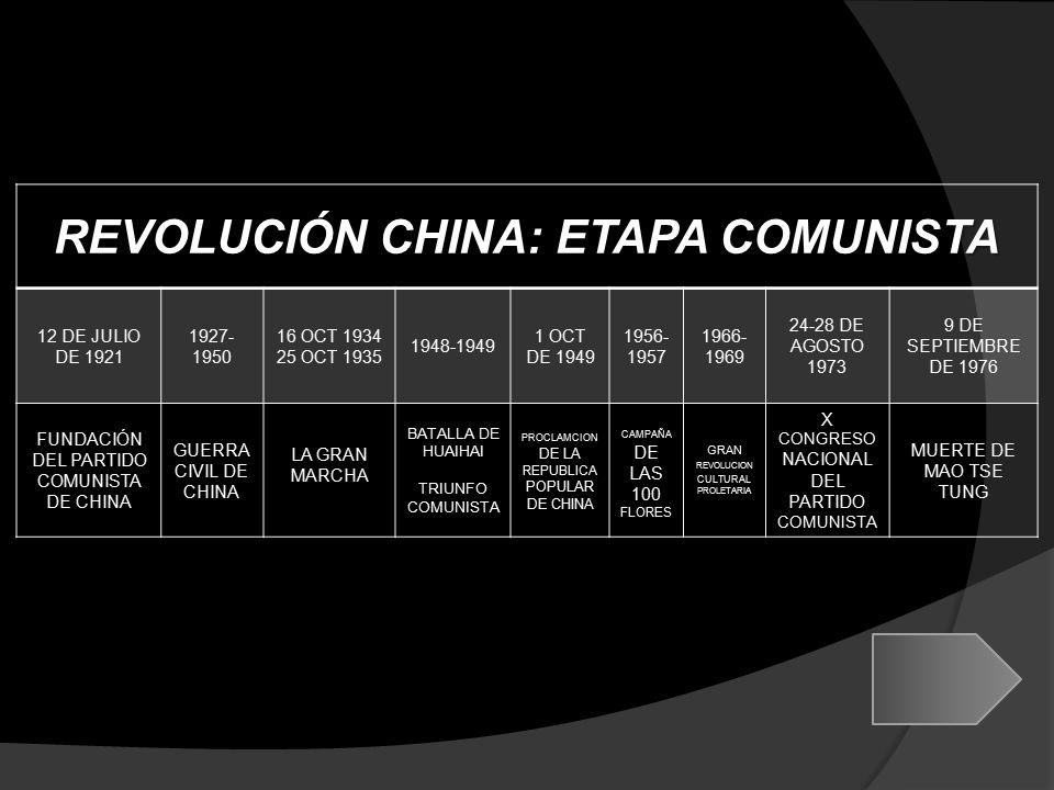 REVOLUCIÓN CHINA: ETAPA COMUNISTA