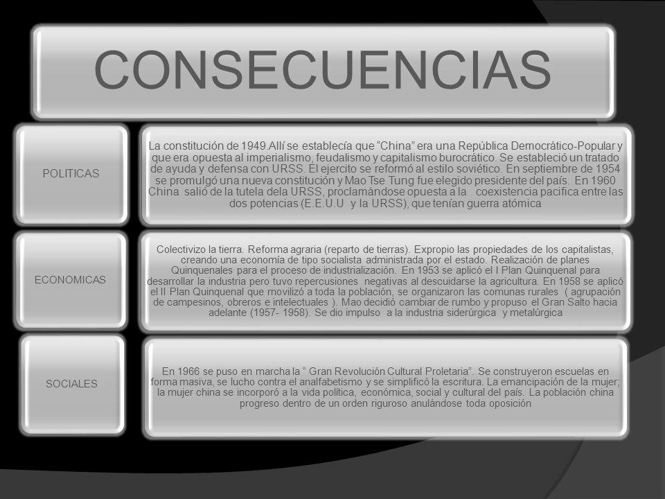 CONSECUENCIAS POLITICAS. ECONOMICAS. SOCIALES.