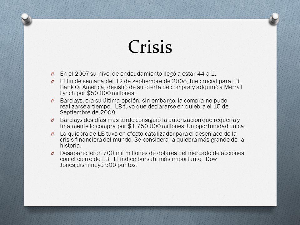 Crisis En el 2007 su nivel de endeudamiento llegó a estar 44 a 1.