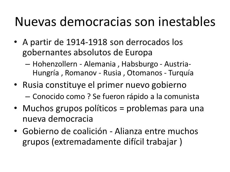 Nuevas democracias son inestables