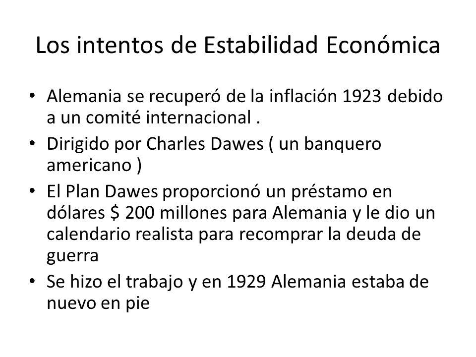 Los intentos de Estabilidad Económica