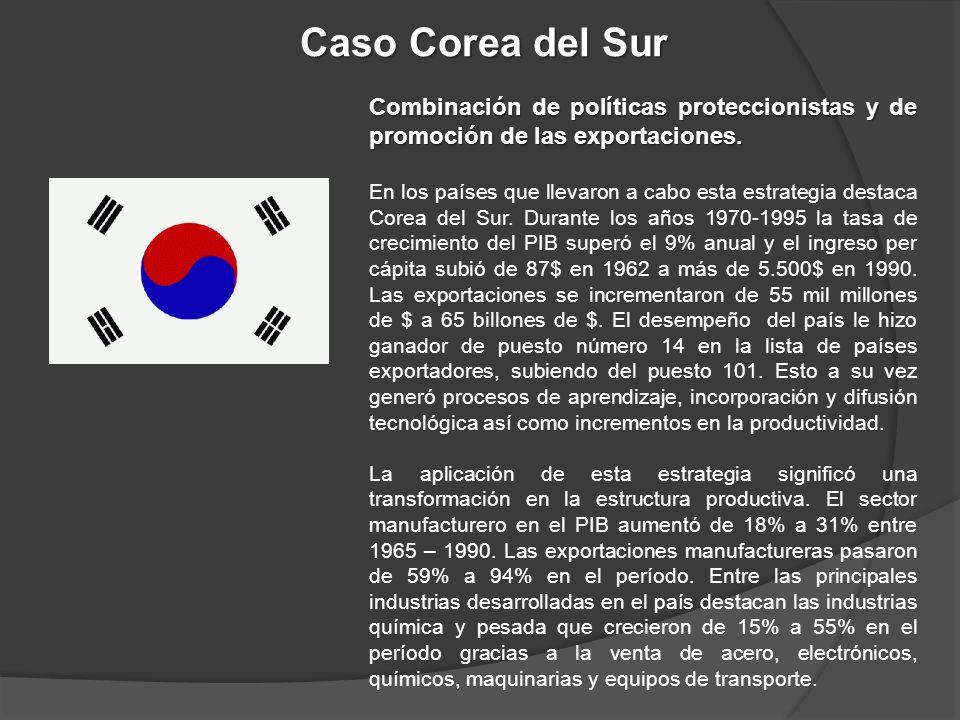 Caso Corea del Sur Combinación de políticas proteccionistas y de promoción de las exportaciones.