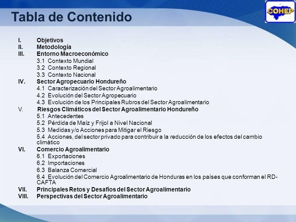 Tabla de Contenido Objetivos Metodología Entorno Macroeconómico