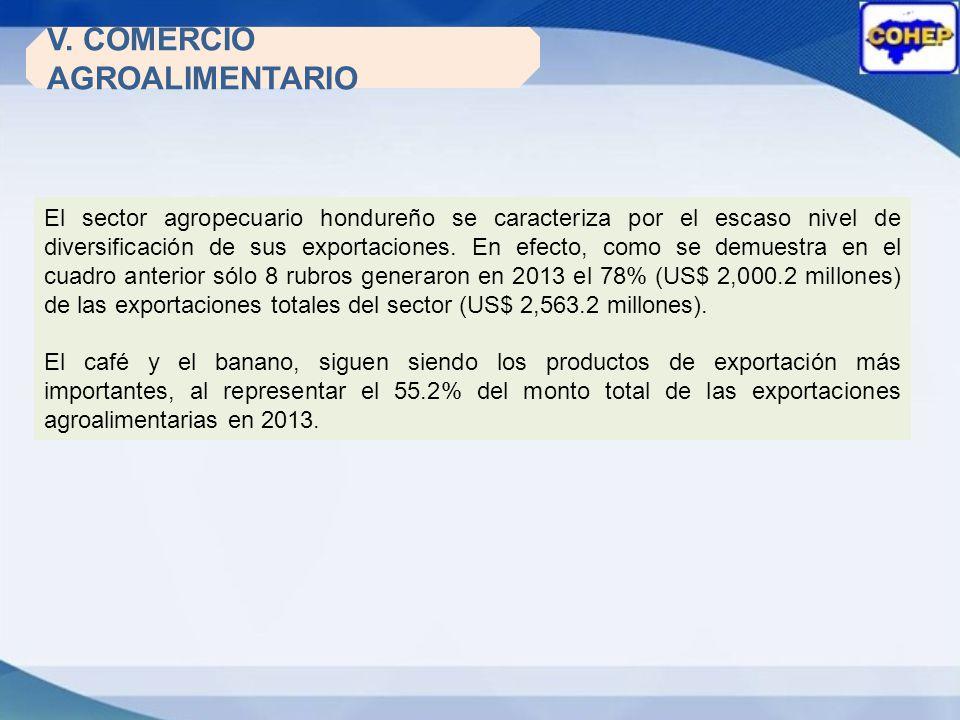 V. COMERCIO AGROALIMENTARIO