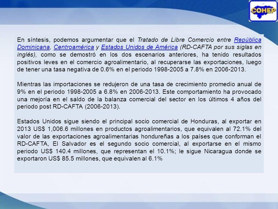 En síntesis, podemos argumentar que el Tratado de Libre Comercio entre República Dominicana, Centroamérica y Estados Unidos de América (RD-CAFTA por sus siglas en inglés), como se demostró en los dos escenarios anteriores, ha tenido resultados positivos leves en el comercio agroalimentario, al recuperarse las exportaciones, luego de tener una tasa negativa de 0.6% en el periodo 1998-2005 a 7.8% en 2006-2013.
