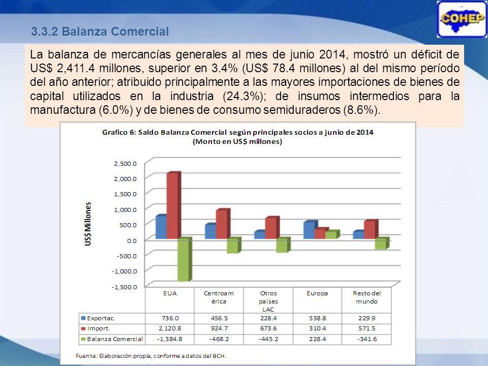 3.3.2 Balanza Comercial