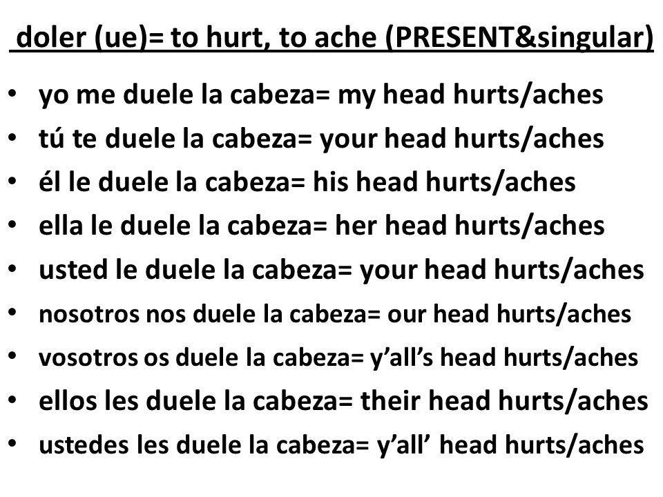 doler (ue)= to hurt, to ache (PRESENT&singular)