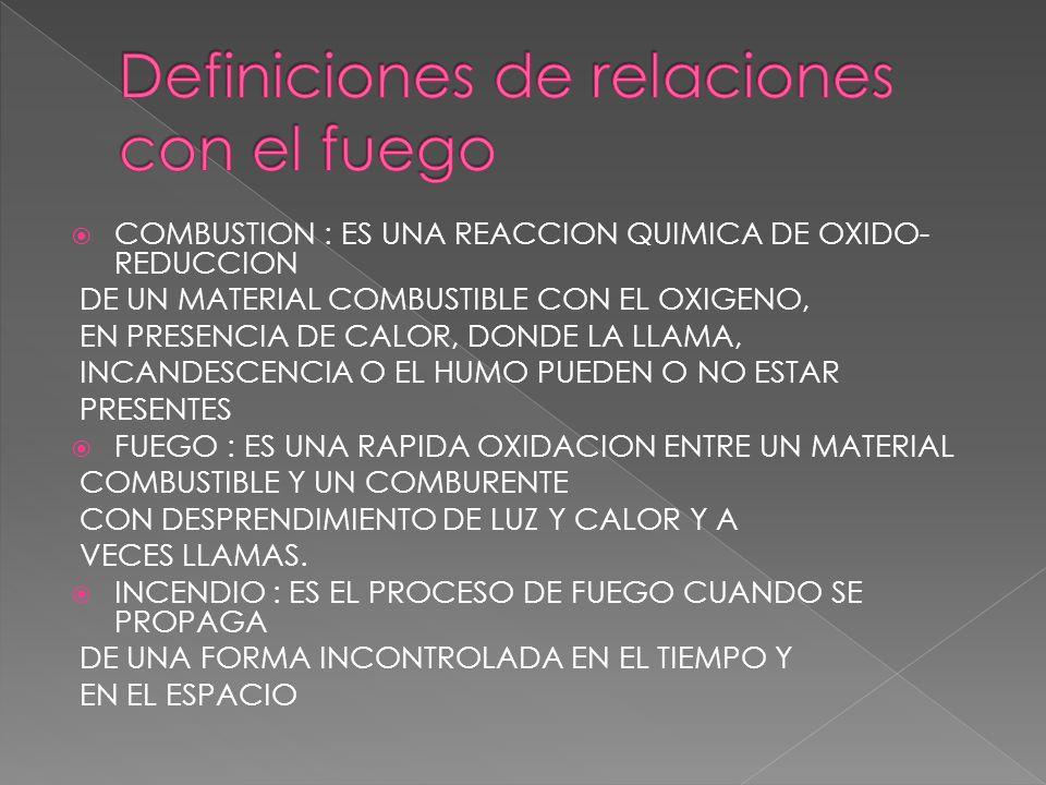 Definiciones de relaciones con el fuego