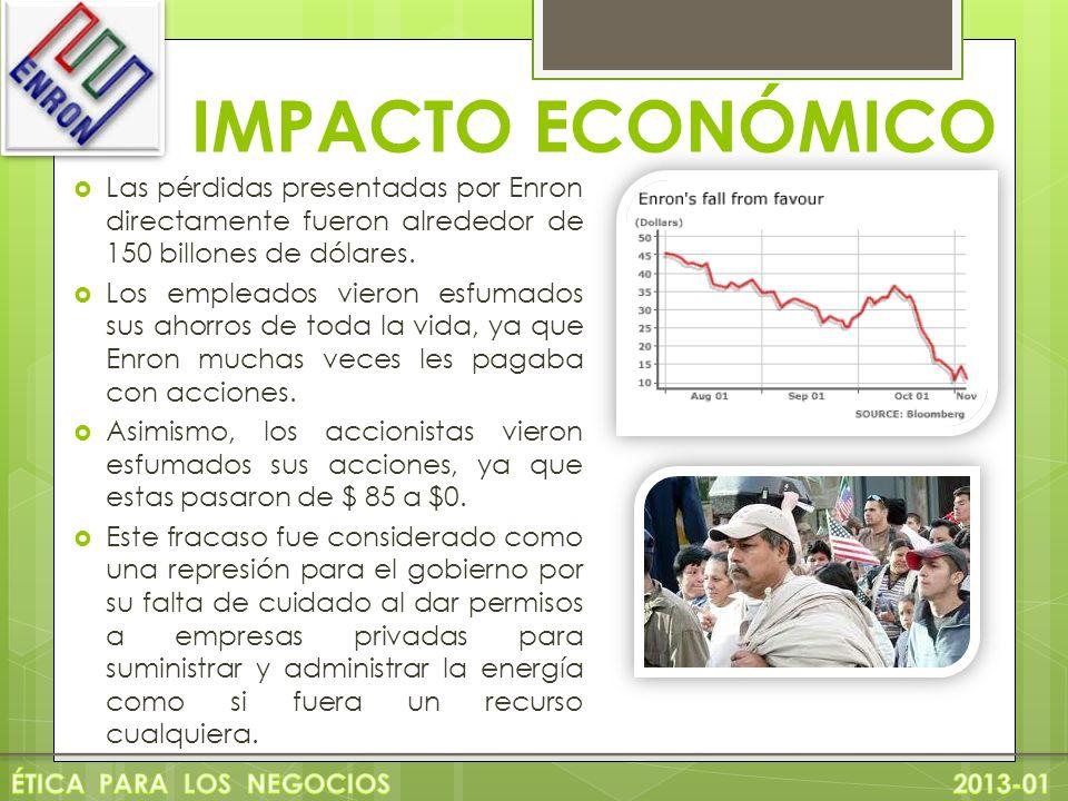 IMPACTO ECONÓMICO Las pérdidas presentadas por Enron directamente fueron alrededor de 150 billones de dólares.