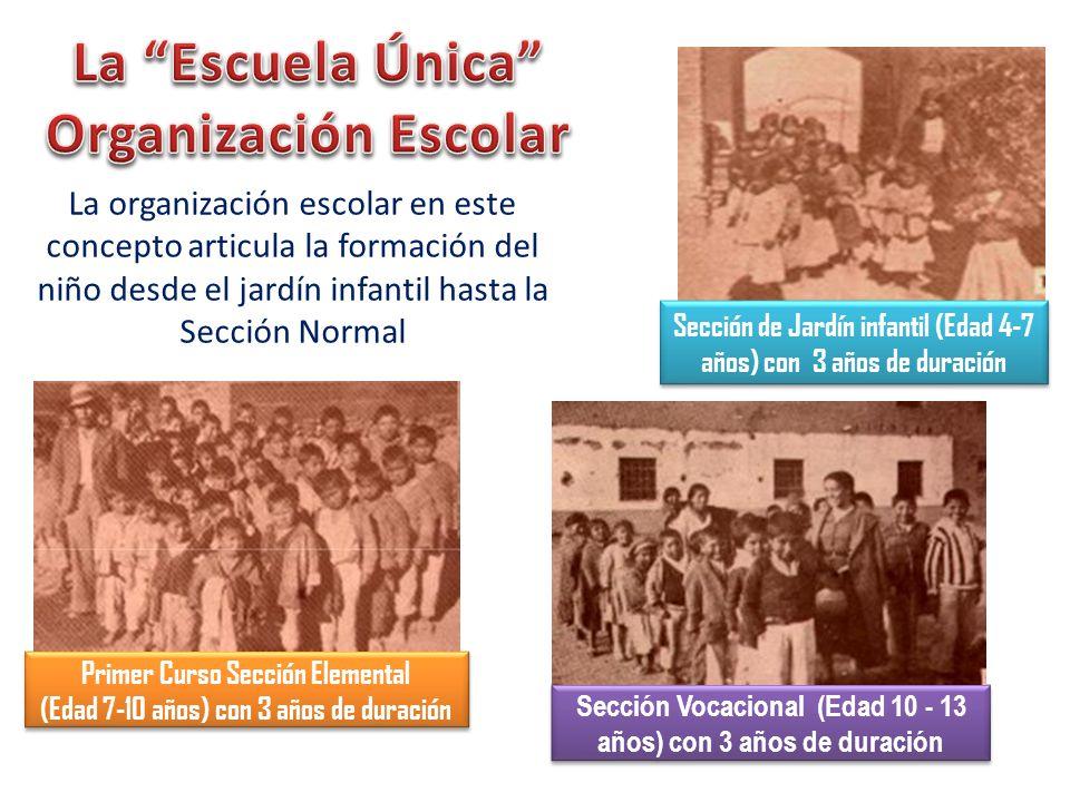 La Escuela Única Organización Escolar