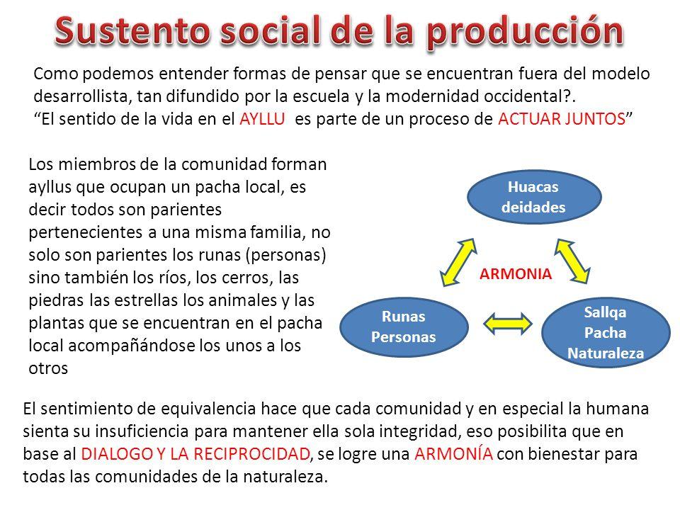 Sustento social de la producción