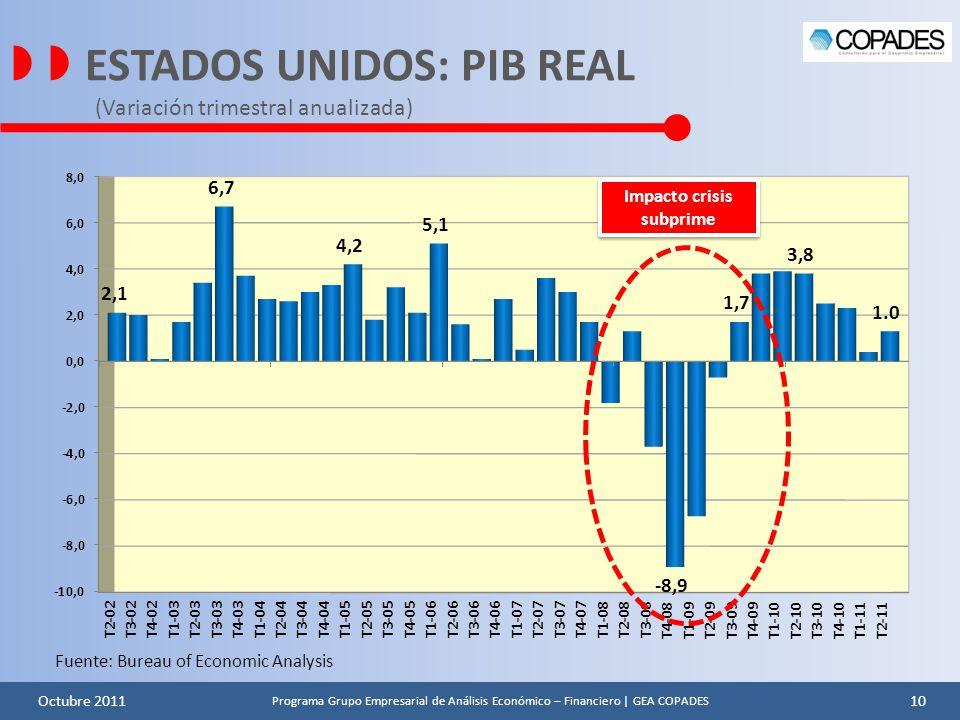   ESTADOS UNIDOS: PIB REAL (Variación trimestral anualizada)