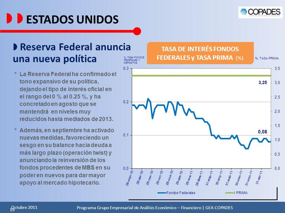 TASA DE INTERÉS FONDOS FEDERALES y TASA PRIMA (%)