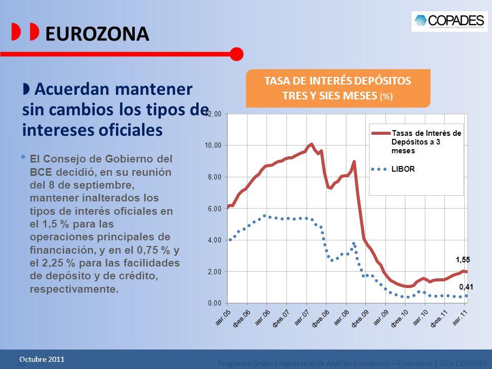 TASA DE INTERÉS DEPÓSITOS TRES Y SIES MESES (%)