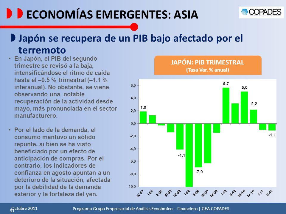   ECONOMÍAS EMERGENTES: ASIA
