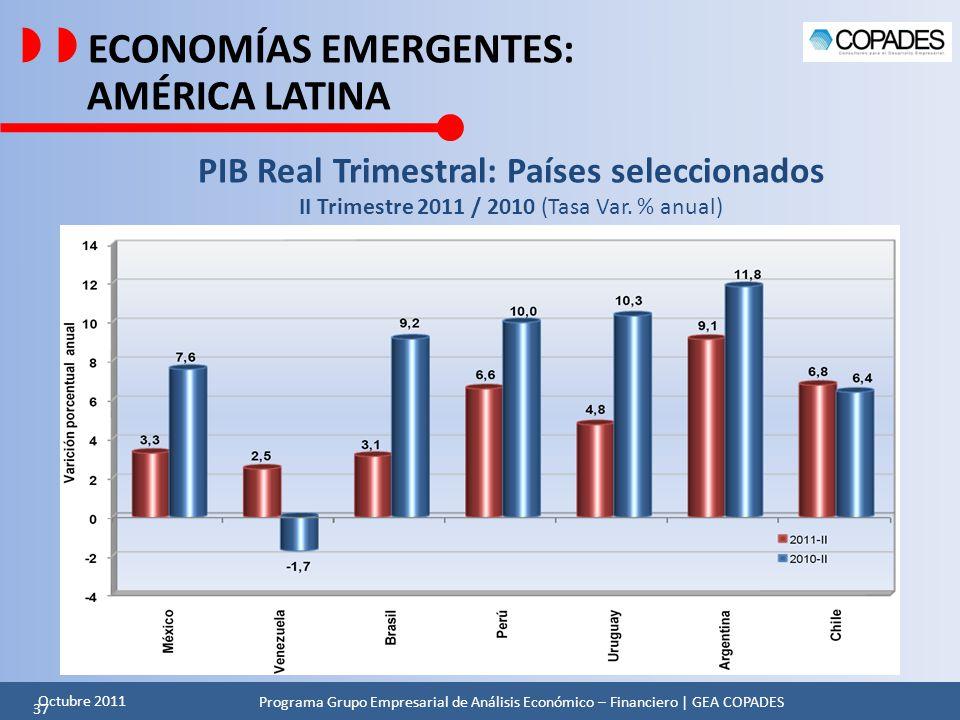 PIB Real Trimestral: Países seleccionados