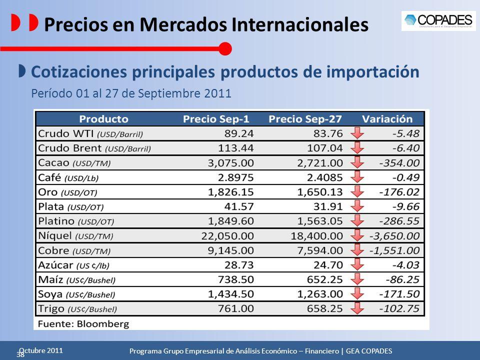   Precios en Mercados Internacionales