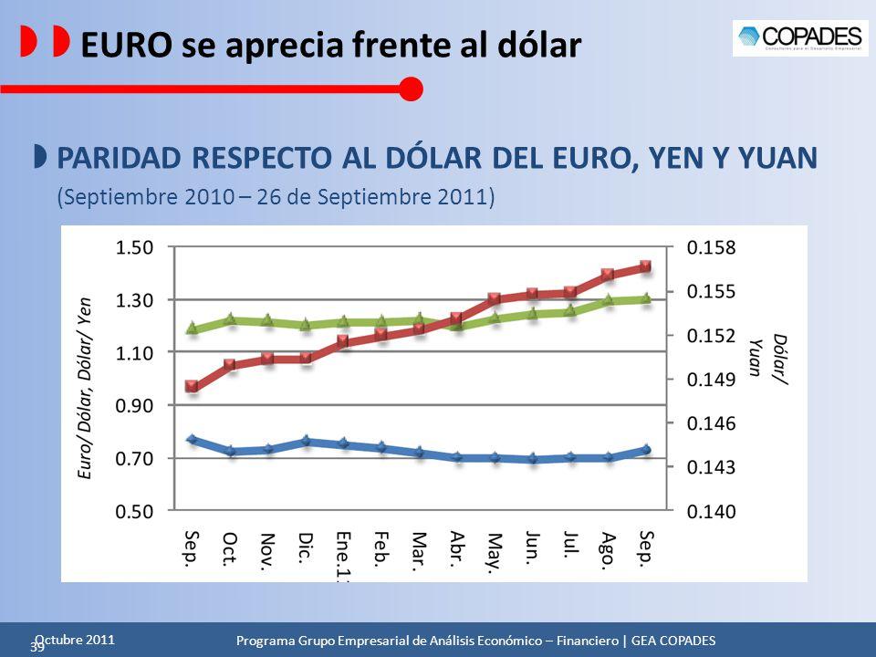  EURO se aprecia frente al dólar