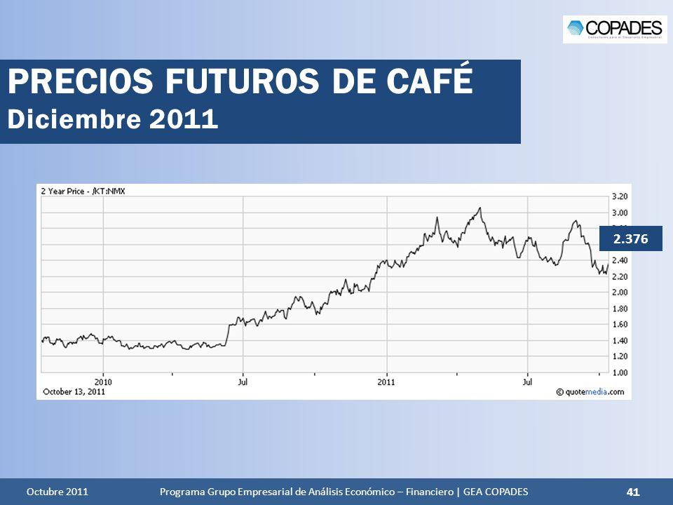 PRECIOS FUTUROS DE CAFÉ Diciembre 2011