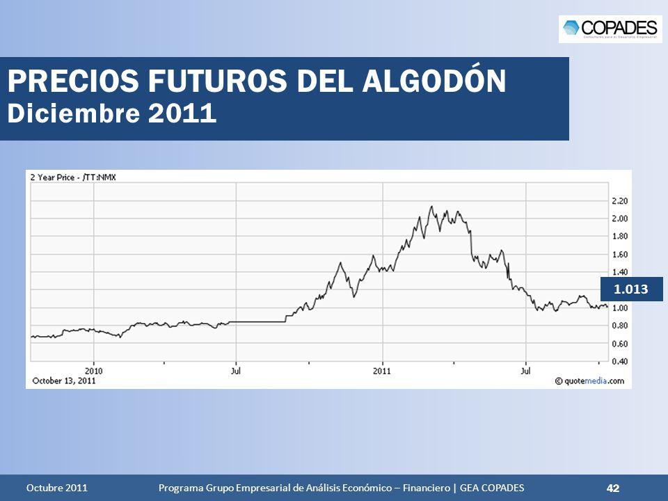 PRECIOS FUTUROS DEL ALGODÓN Diciembre 2011