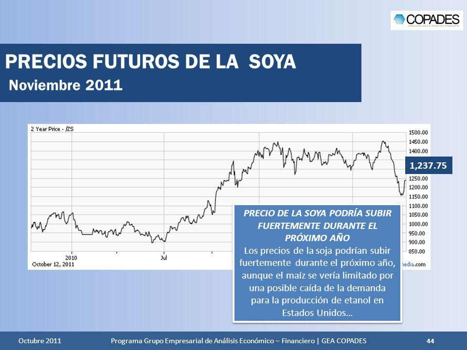PRECIOS FUTUROS DE LA SOYA Noviembre 2011