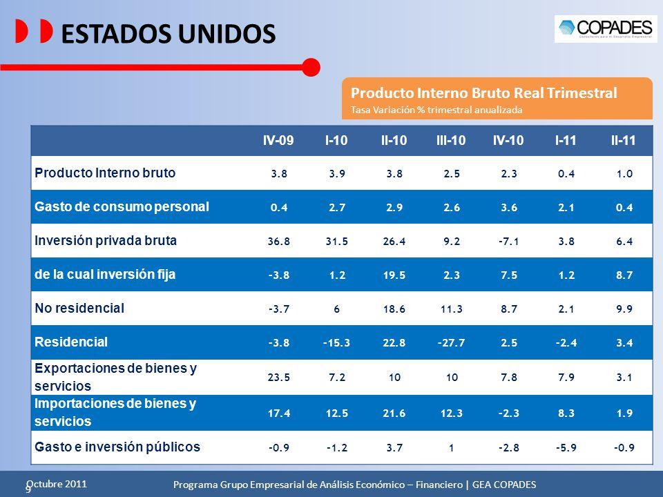   ESTADOS UNIDOS Producto Interno Bruto Real Trimestral IV-09 I-10