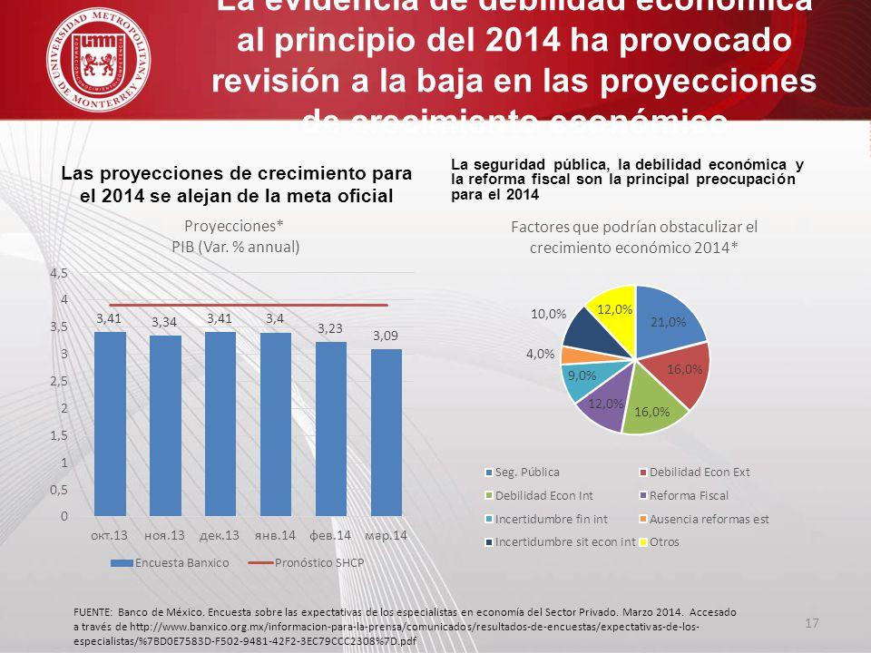 La evidencia de debilidad económica al principio del 2014 ha provocado revisión a la baja en las proyecciones de crecimiento económico
