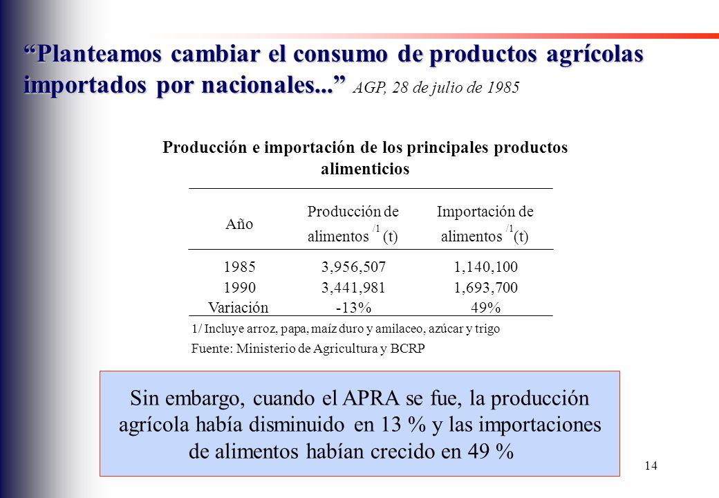 Producción e importación de los principales productos alimenticios