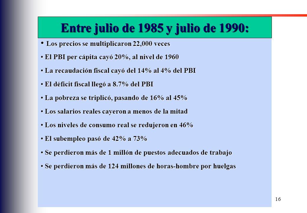 Entre julio de 1985 y julio de 1990: