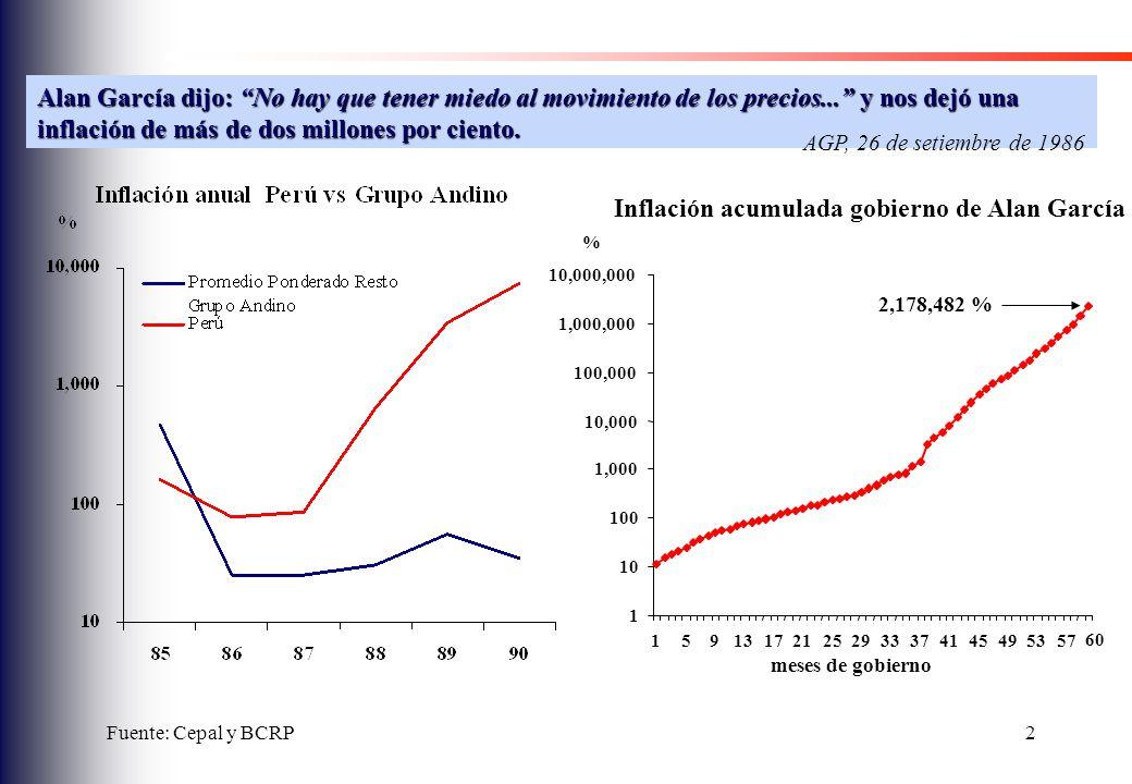 Inflación acumulada gobierno de Alan García