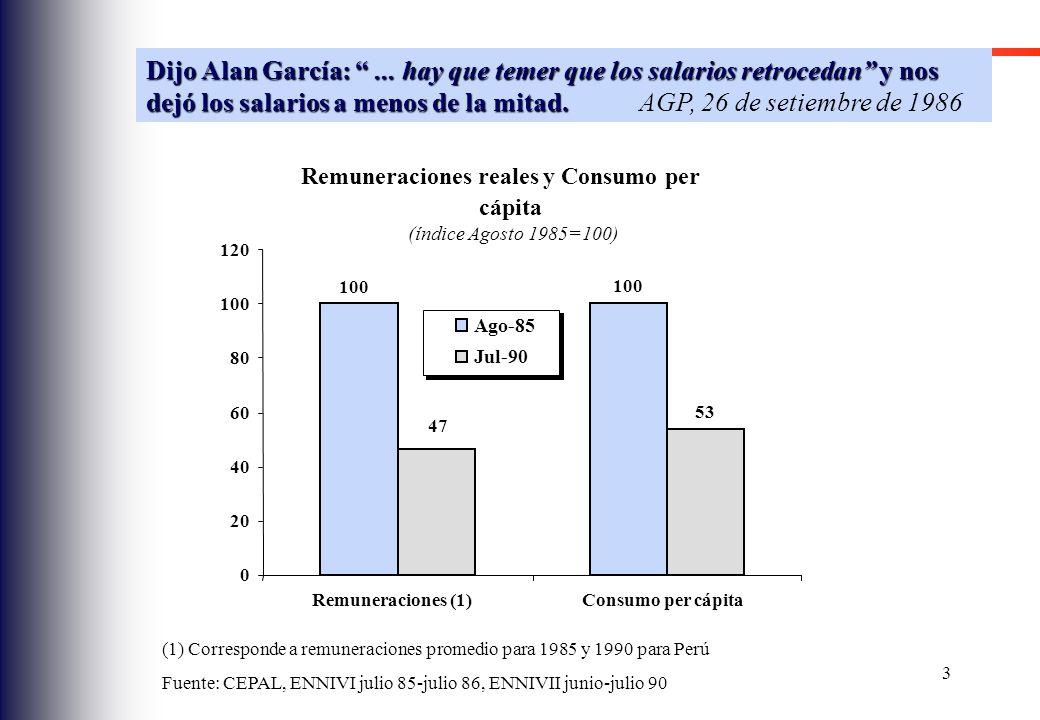 Dijo Alan García: ... hay que temer que los salarios retrocedan y nos dejó los salarios a menos de la mitad. AGP, 26 de setiembre de 1986