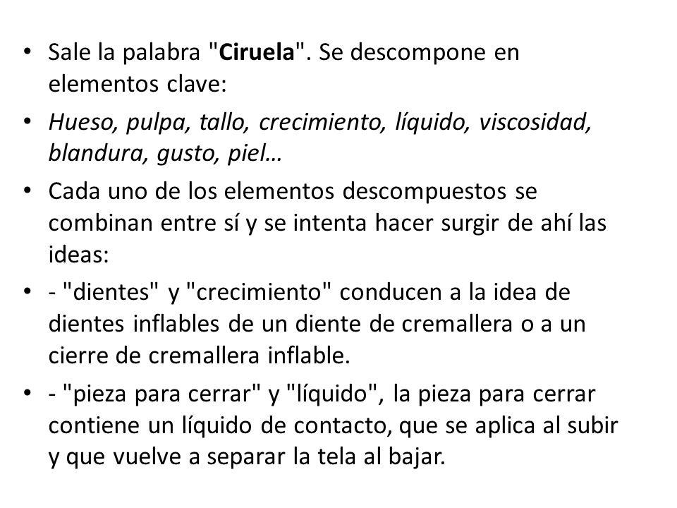 Sale la palabra Ciruela . Se descompone en elementos clave:
