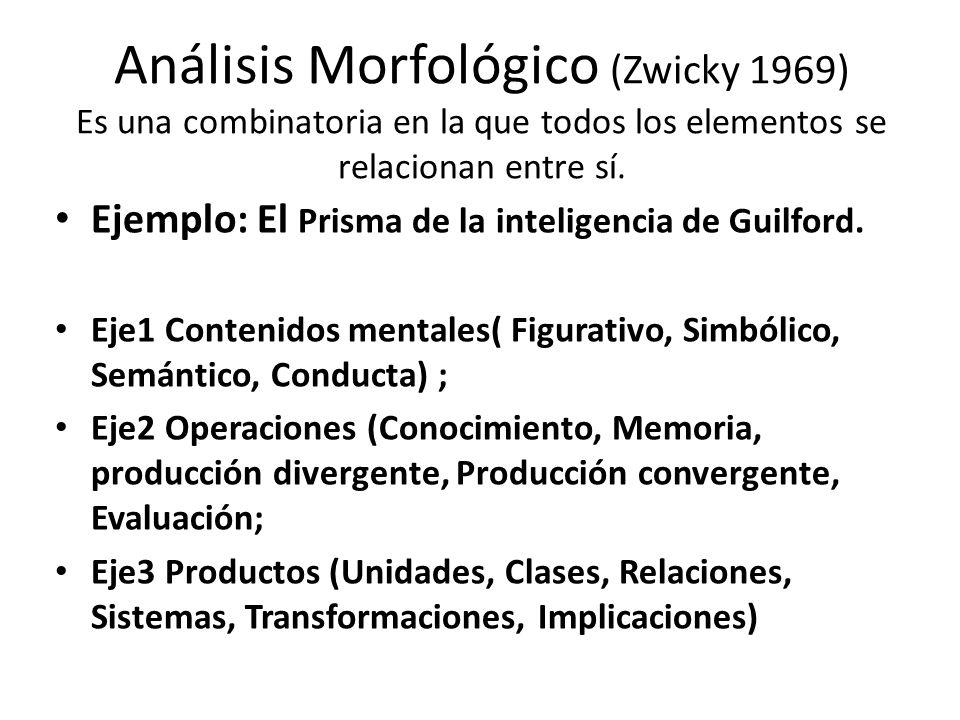 Análisis Morfológico (Zwicky 1969) Es una combinatoria en la que todos los elementos se relacionan entre sí.