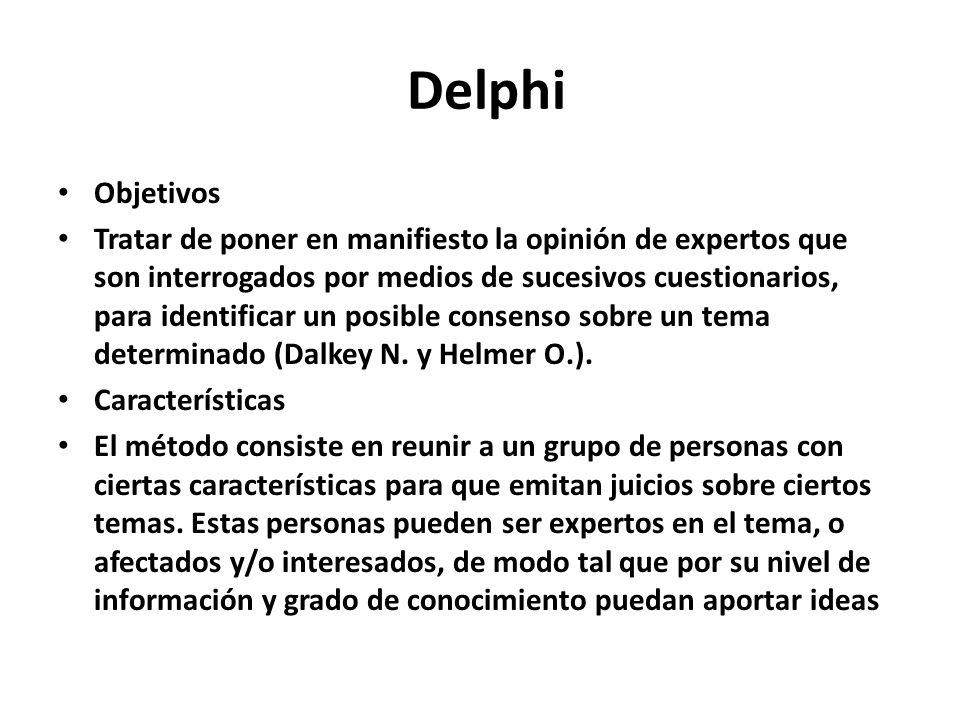 Delphi Objetivos.