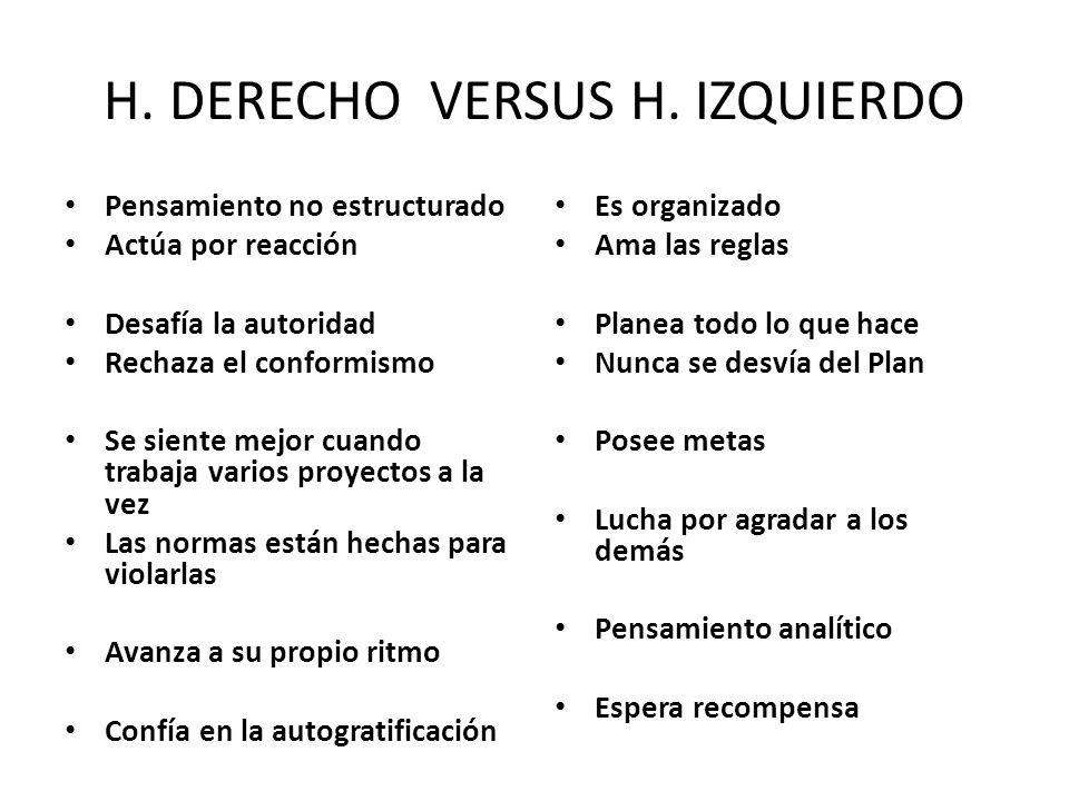 H. DERECHO VERSUS H. IZQUIERDO