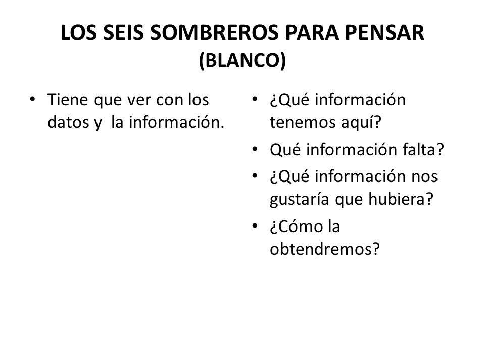 LOS SEIS SOMBREROS PARA PENSAR (BLANCO)