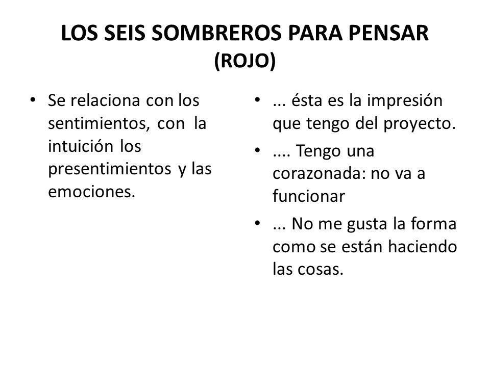 LOS SEIS SOMBREROS PARA PENSAR (ROJO)