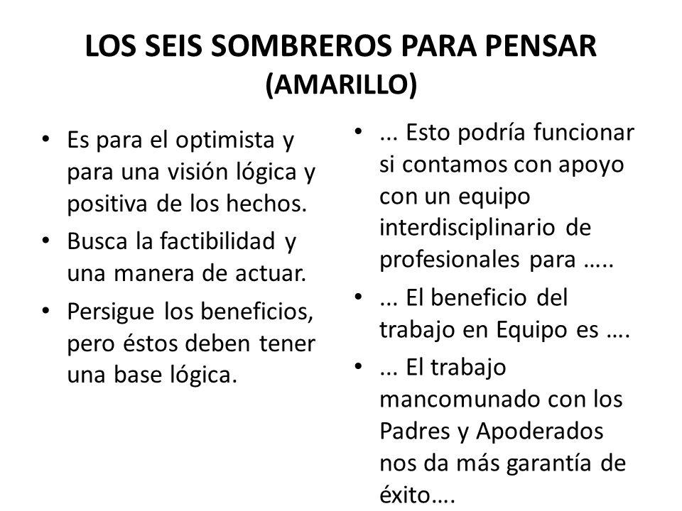 LOS SEIS SOMBREROS PARA PENSAR (AMARILLO)