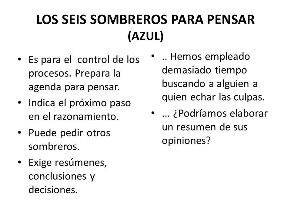 LOS SEIS SOMBREROS PARA PENSAR (AZUL)