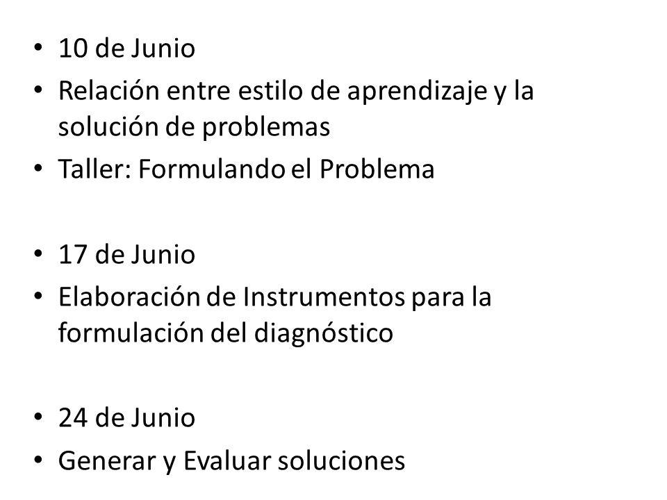 10 de Junio Relación entre estilo de aprendizaje y la solución de problemas. Taller: Formulando el Problema.