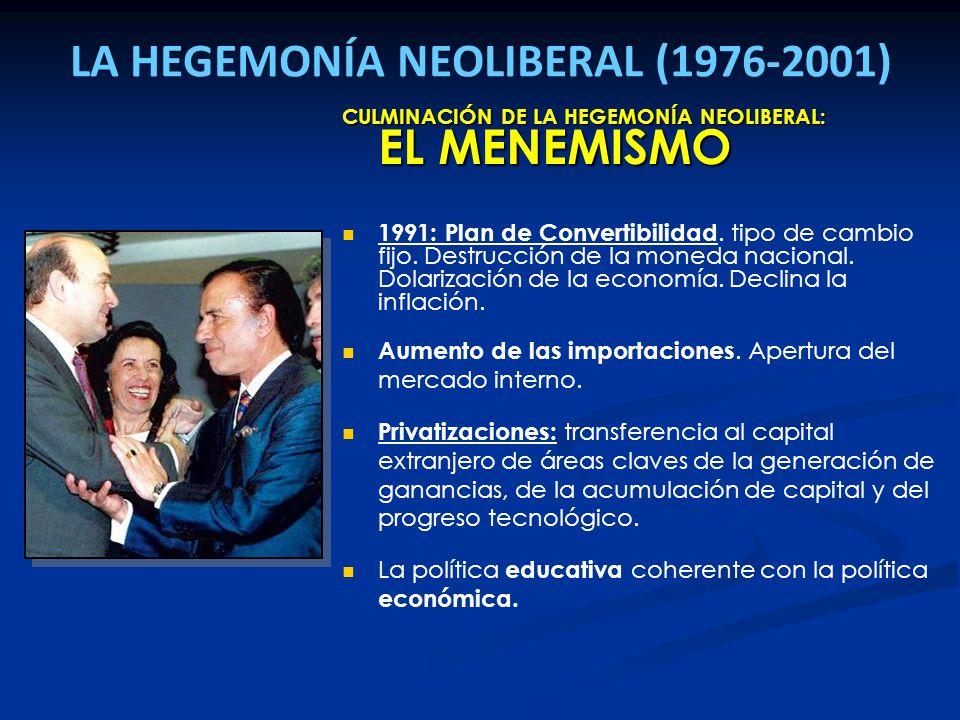 LA HEGEMONÍA NEOLIBERAL (1976-2001)