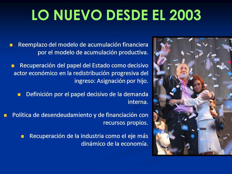 LO NUEVO DESDE EL 2003 Reemplazo del modelo de acumulación financiera por el modelo de acumulación productiva.