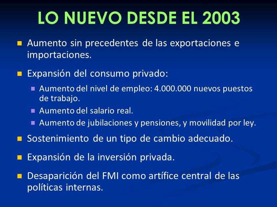 LO NUEVO DESDE EL 2003 Aumento sin precedentes de las exportaciones e importaciones. Expansión del consumo privado:
