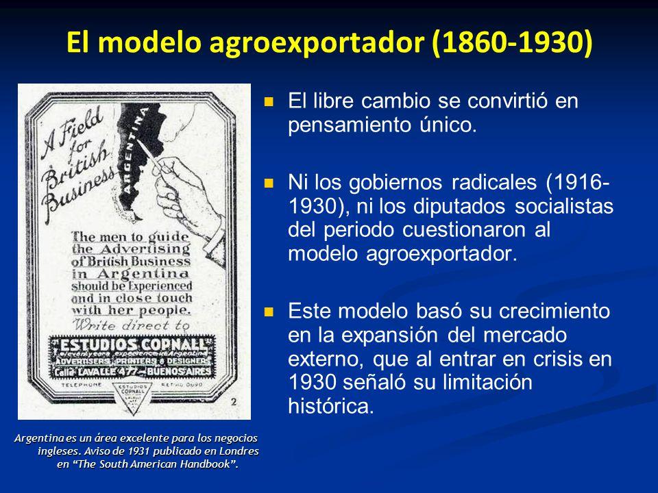 El modelo agroexportador (1860-1930)