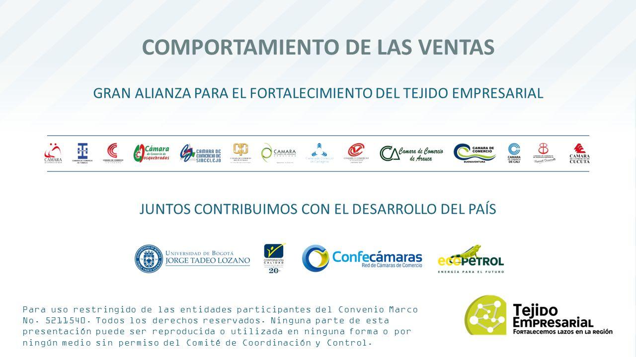 COMPORTAMIENTO DE LAS VENTAS - ppt video online descargar