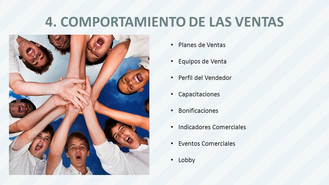 4. COMPORTAMIENTO DE LAS VENTAS
