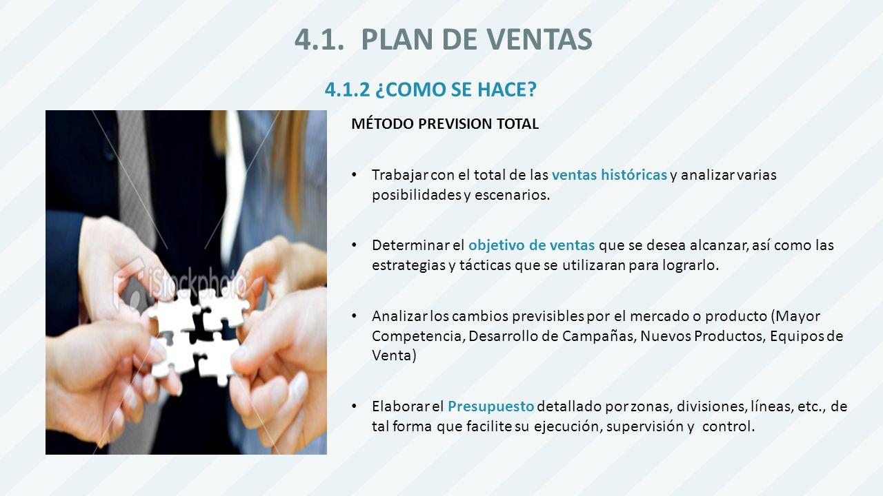 4.1. PLAN DE VENTAS 4.1.2 ¿COMO SE HACE MÉTODO PREVISION TOTAL