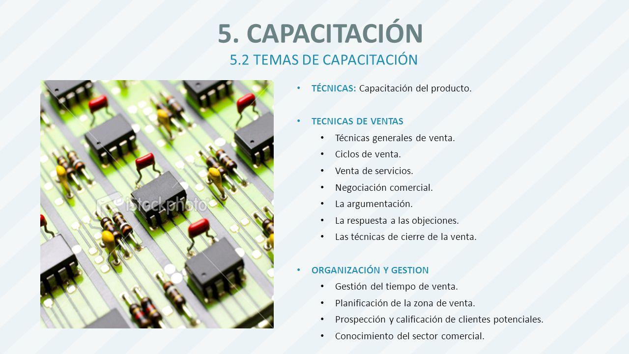 5. CAPACITACIÓN 5.2 TEMAS DE CAPACITACIÓN