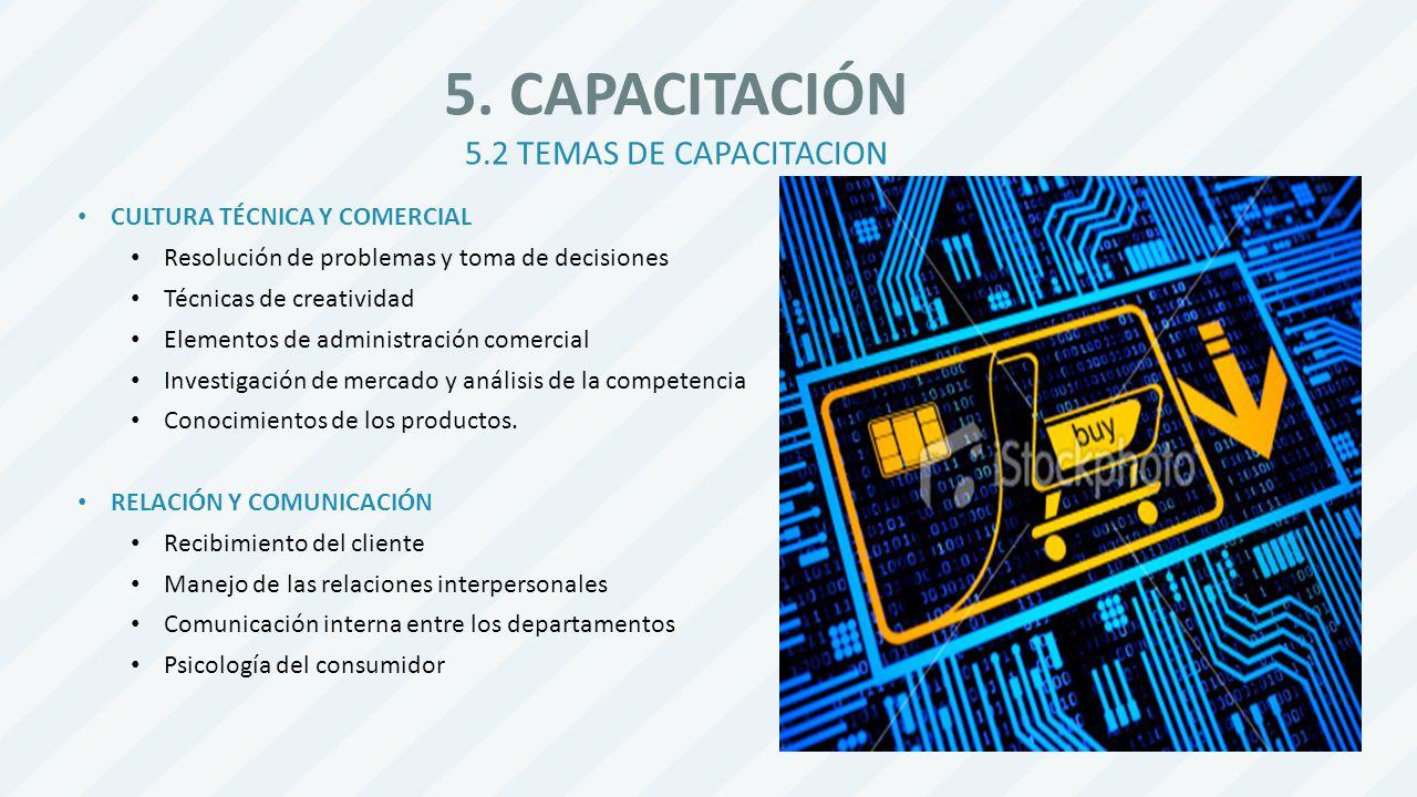 5. CAPACITACIÓN 5.2 TEMAS DE CAPACITACION CULTURA TÉCNICA Y COMERCIAL