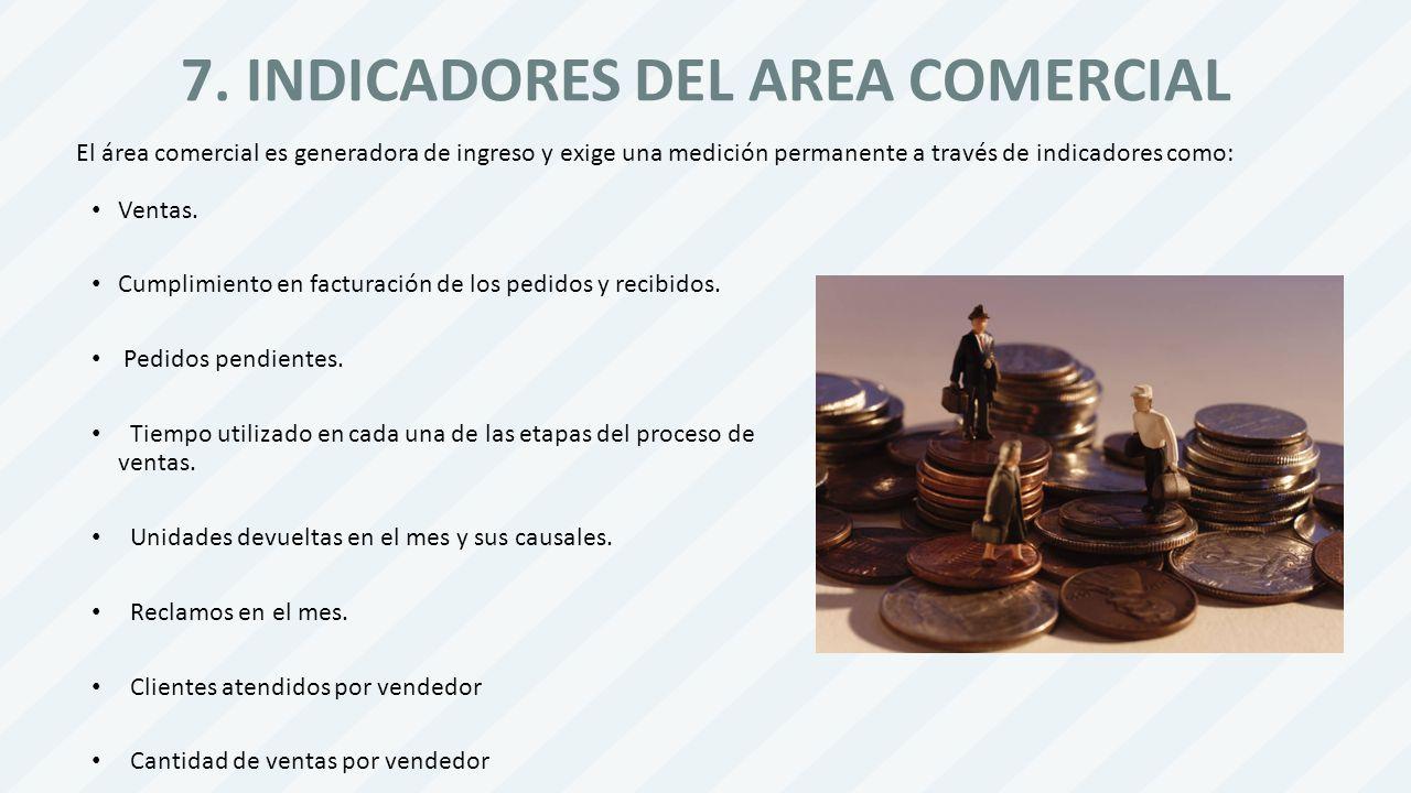7. INDICADORES DEL AREA COMERCIAL